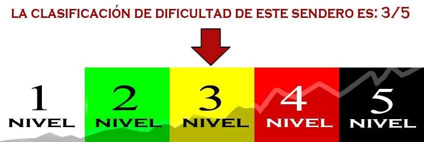 Clasificación del grado de dificultad en 3